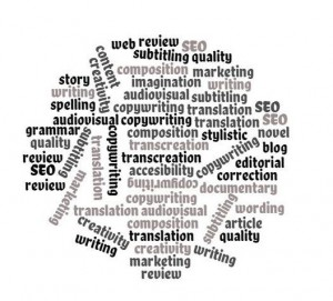 Maribel Cabo | Word Cloud